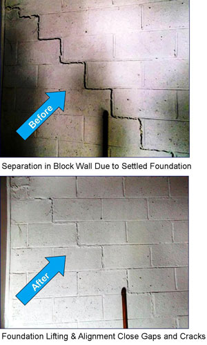 Soil Subsience Brick Separation